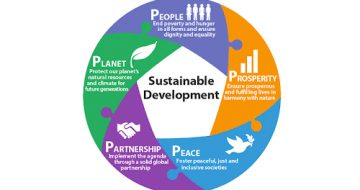 Post-Graduate-Diploma-in-Sustainable-Development-Course-Overview