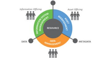 Post-Graduate-Diploma-in-Water-Resource-Management